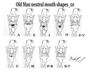 mouth-chart-01_fixed